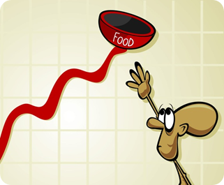 How Inflation Is Measured